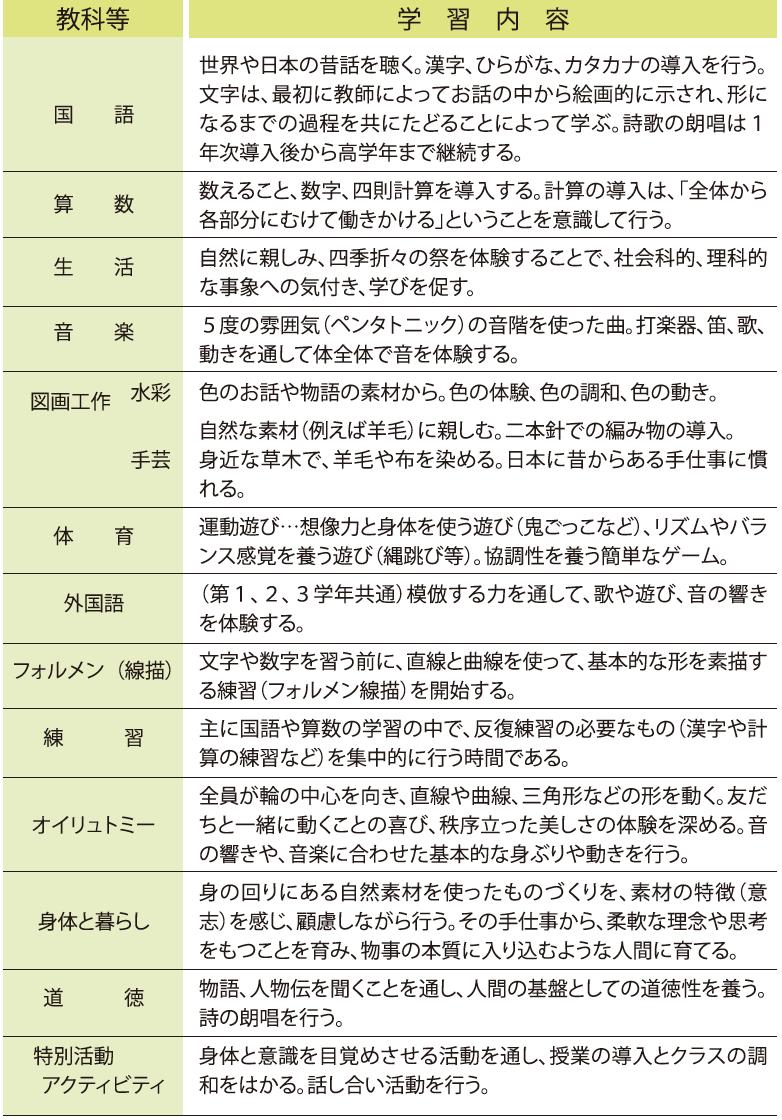 いずみの学校(北海道シュタイナー学園)